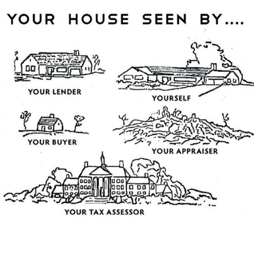 Your House seen by