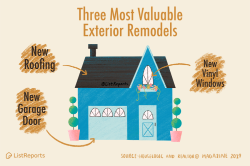Valuable-exterior-remodels